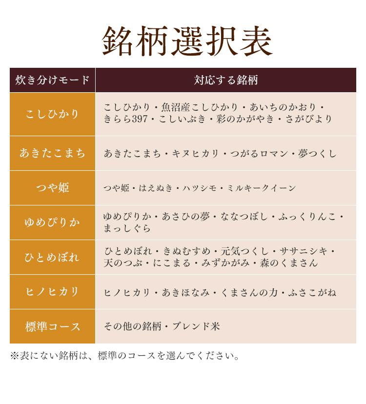 アイリスオーヤマ KRC-IE30-B